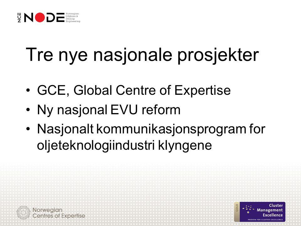 Tre nye nasjonale prosjekter