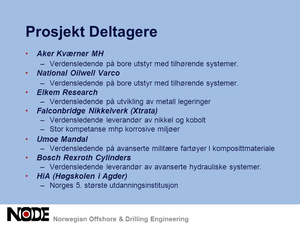 Prosjekt Deltagere Aker Kværner MH National Oilwell Varco