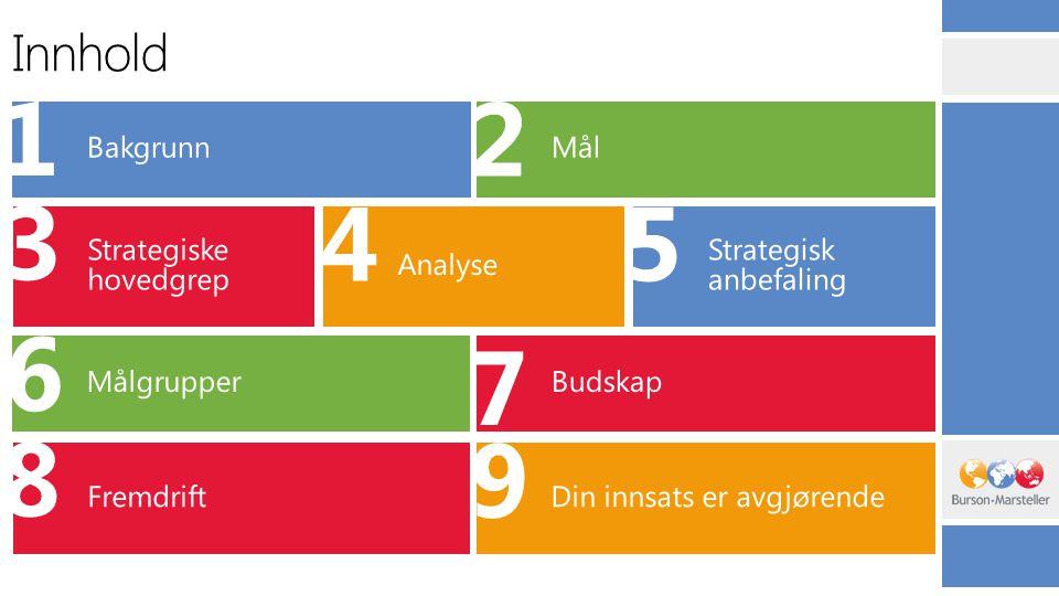 1 2 3 4 5 6 7 8 9 7 Innhold Bakgrunn Mål Strategiske hovedgrep Analyse