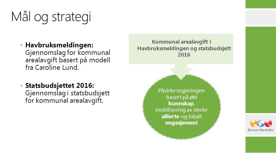 Kommunal arealavgift i Havbruksmeldingen og statsbudsjett 2016