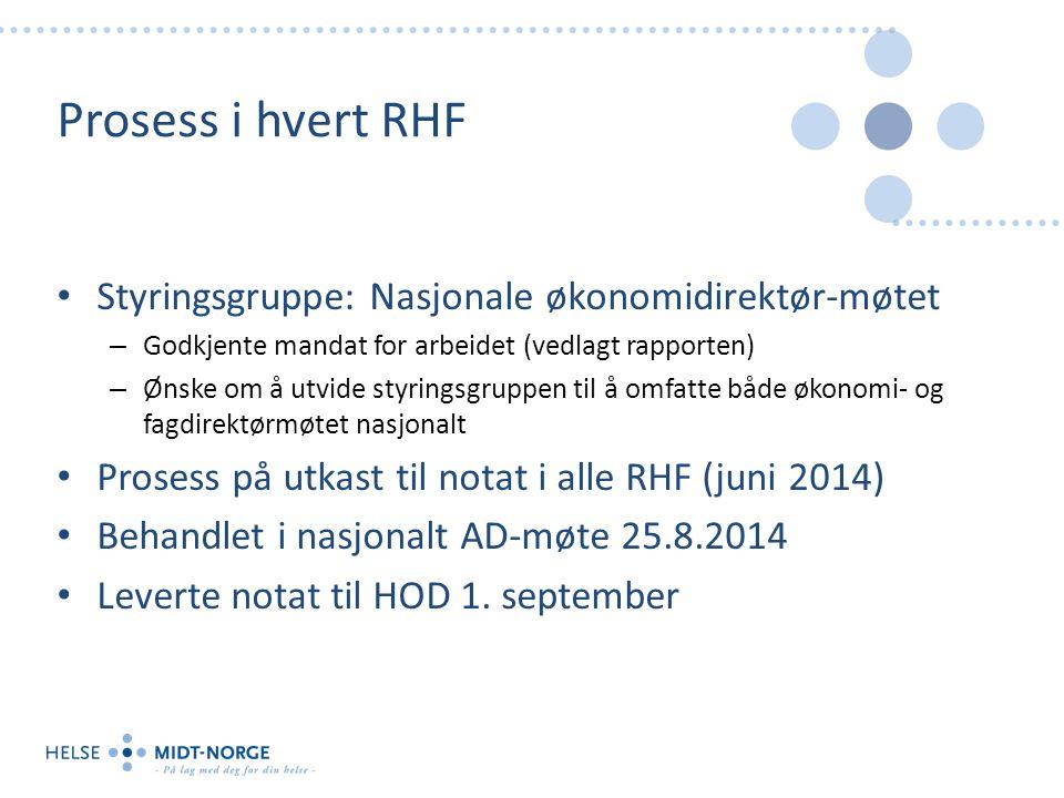 Prosess i hvert RHF Styringsgruppe: Nasjonale økonomidirektør-møtet