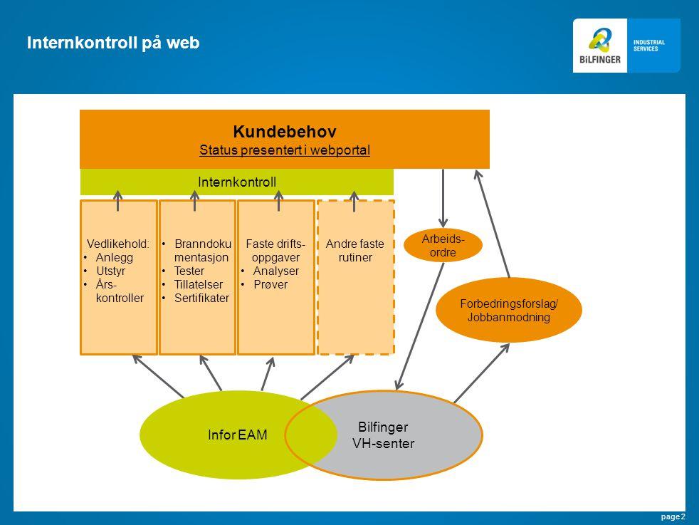 Internkontroll på web Kundebehov Status presentert i webportal