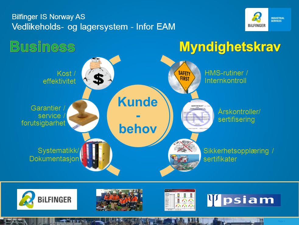 Business Myndighetskrav Kunde-behov