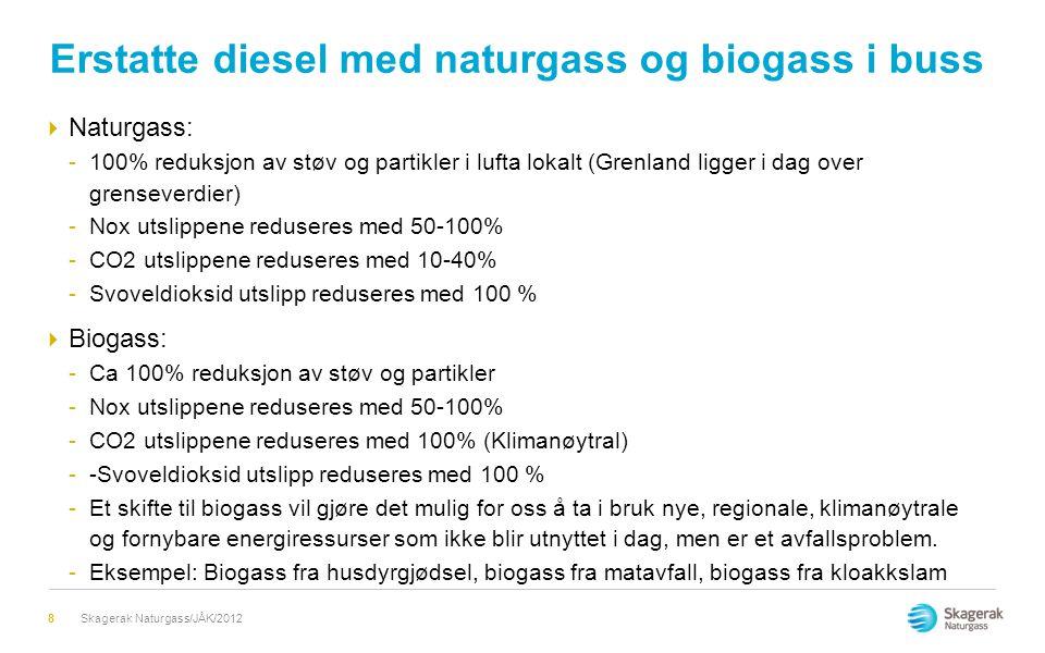 Erstatte diesel med naturgass og biogass i buss