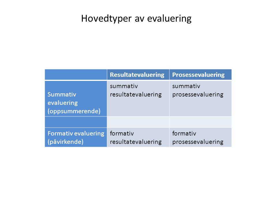 Hovedtyper av evaluering