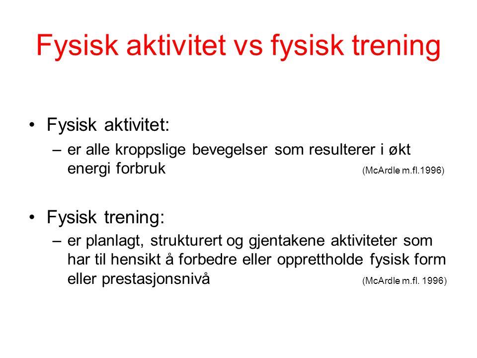 Fysisk aktivitet vs fysisk trening