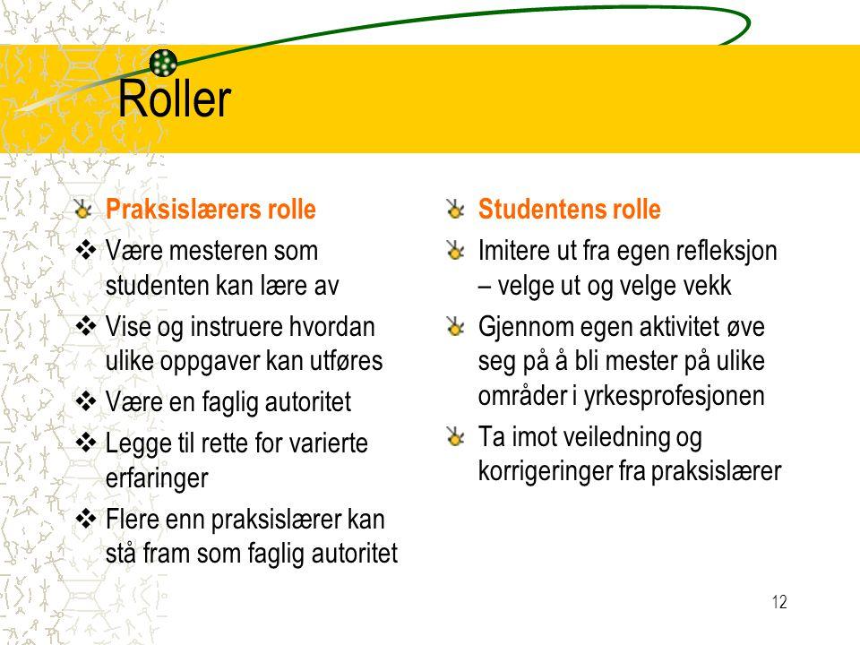 Roller Praksislærers rolle Være mesteren som studenten kan lære av
