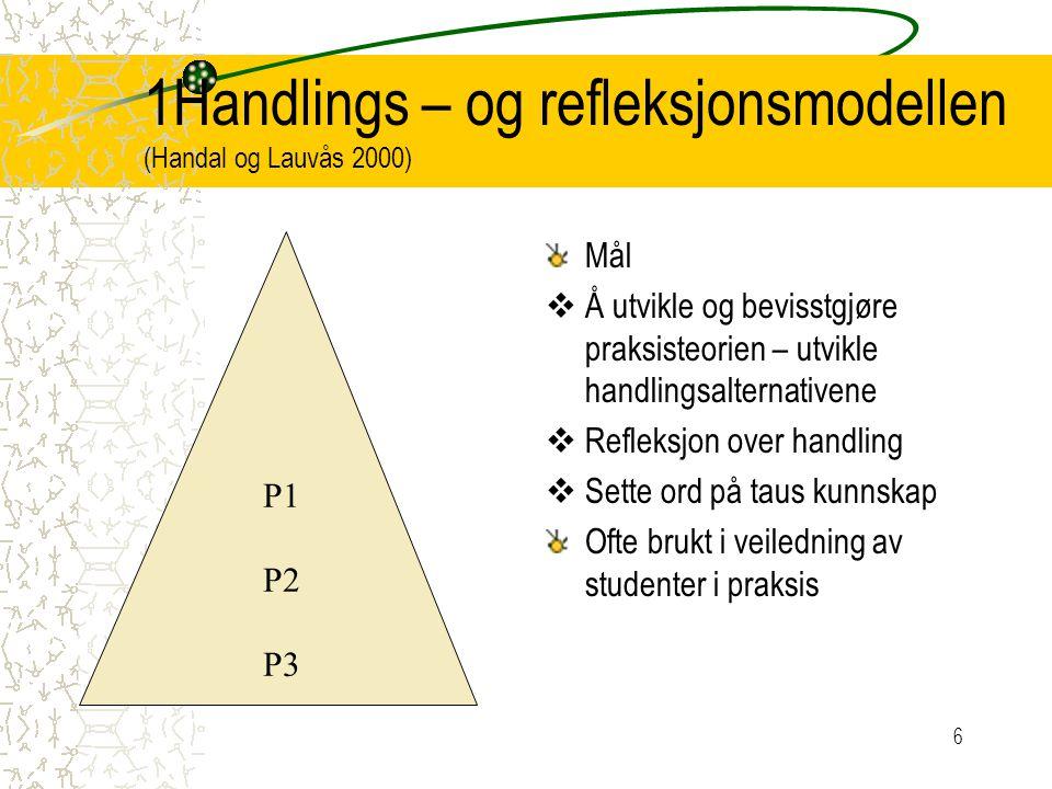 1Handlings – og refleksjonsmodellen (Handal og Lauvås 2000)