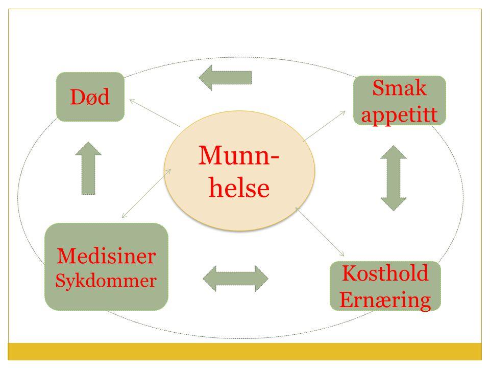 Død Smak appetitt Munn- helse Medisiner Sykdommer Kosthold Ernæring