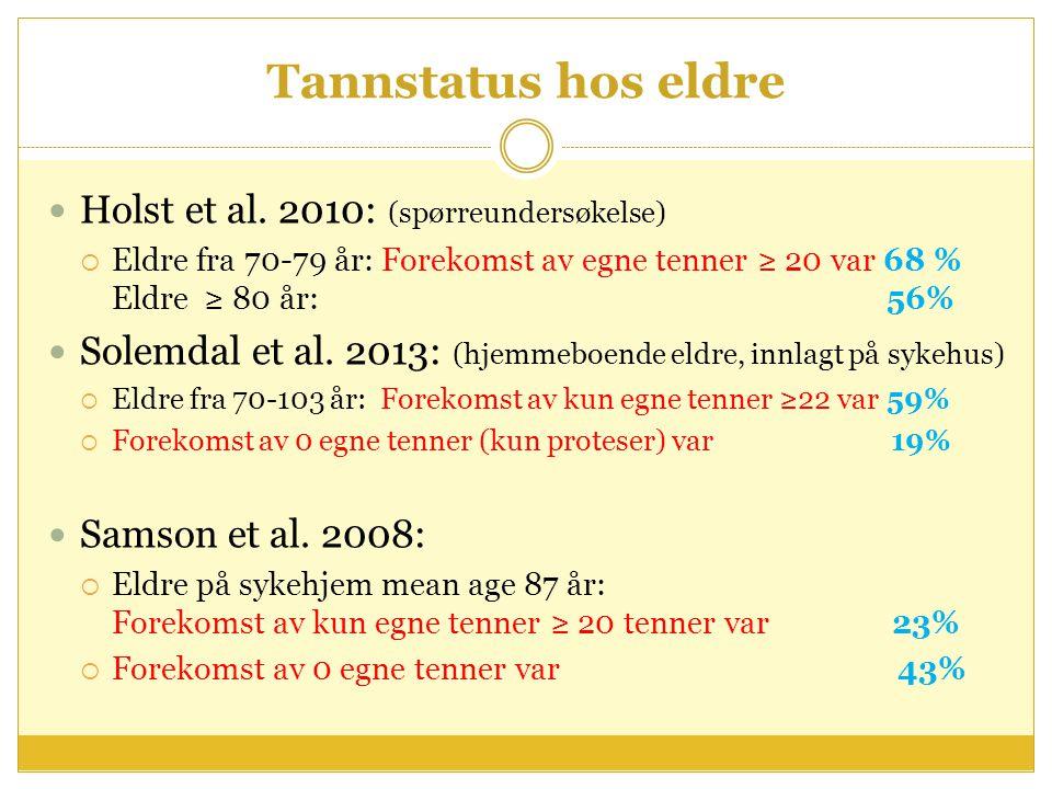 Tannstatus hos eldre Holst et al. 2010: (spørreundersøkelse)