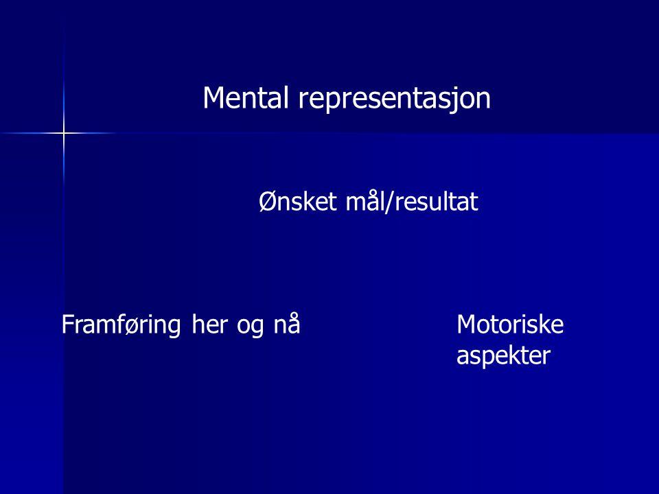 Mental representasjon