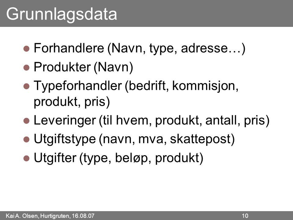 Grunnlagsdata Forhandlere (Navn, type, adresse…) Produkter (Navn)