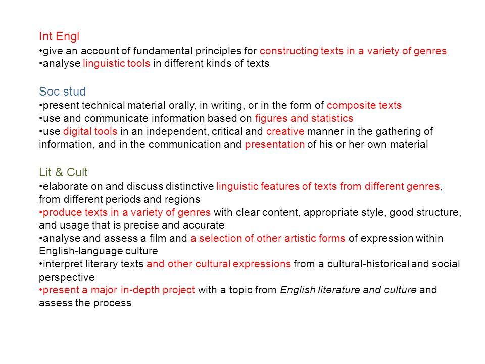 Int Engl Soc stud Lit & Cult