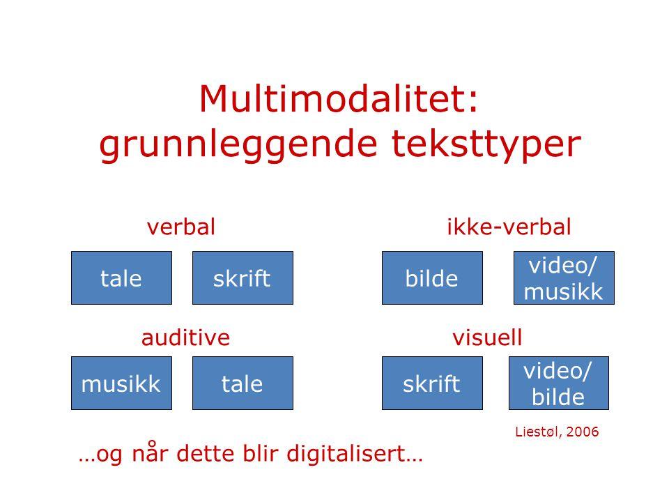 Multimodalitet: grunnleggende teksttyper