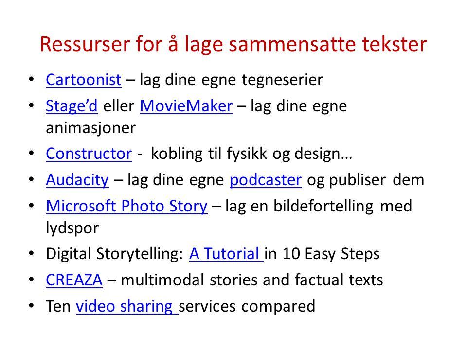Ressurser for å lage sammensatte tekster