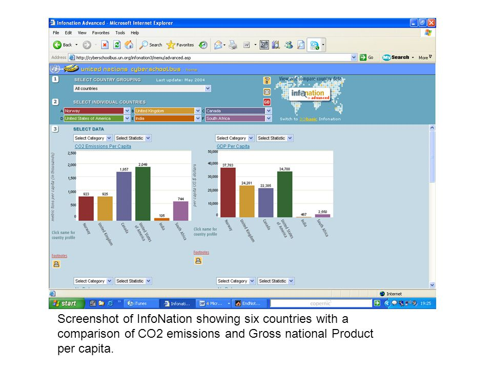 Screenshot of InfoNation showing six countries with a comparison of CO2 emissions and Gross national Product per capita.