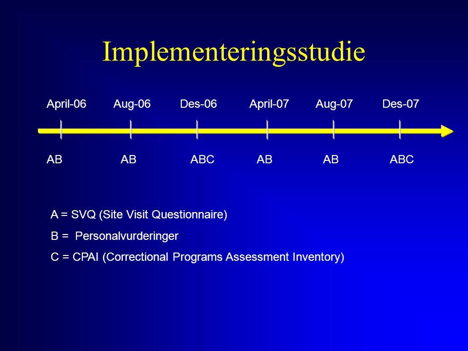 Implementeringsstudie
