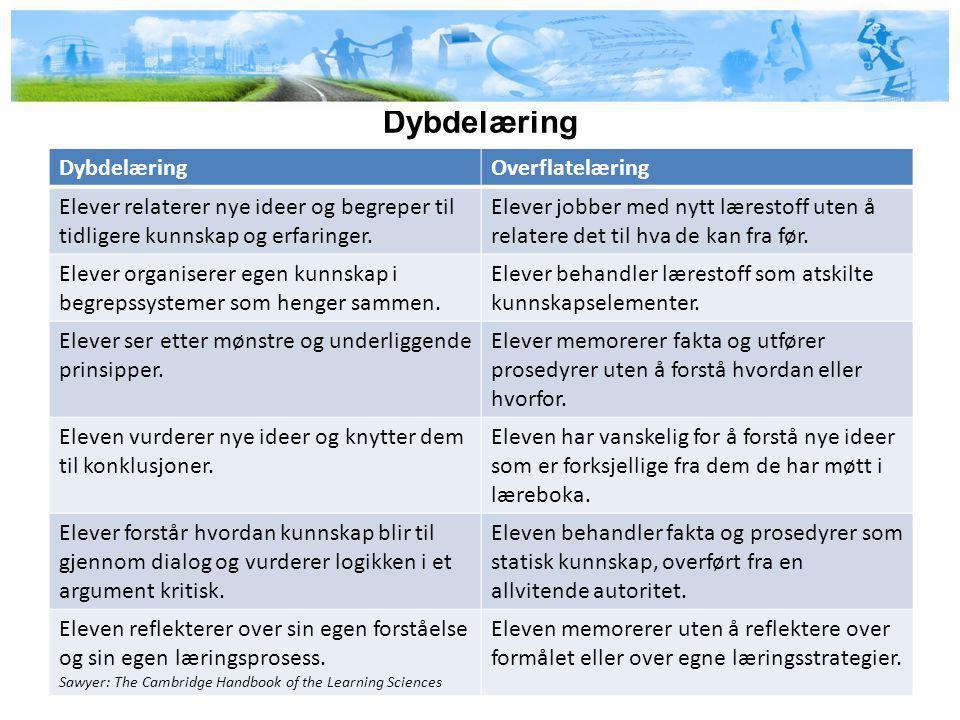 Dybdelæring Dybdelæring Overflatelæring