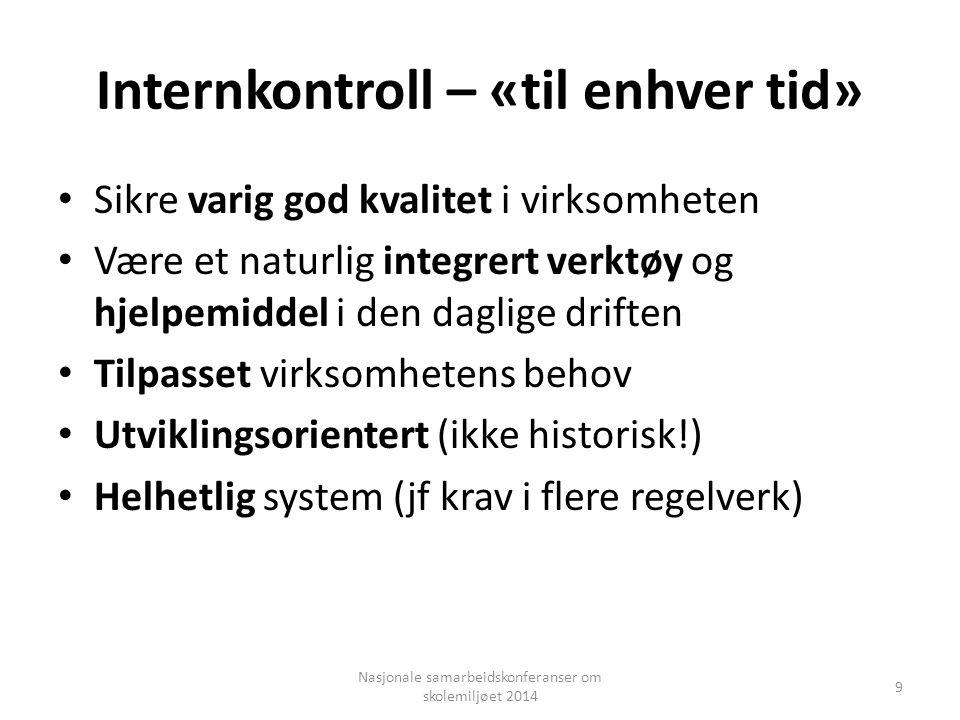 Internkontroll – «til enhver tid»