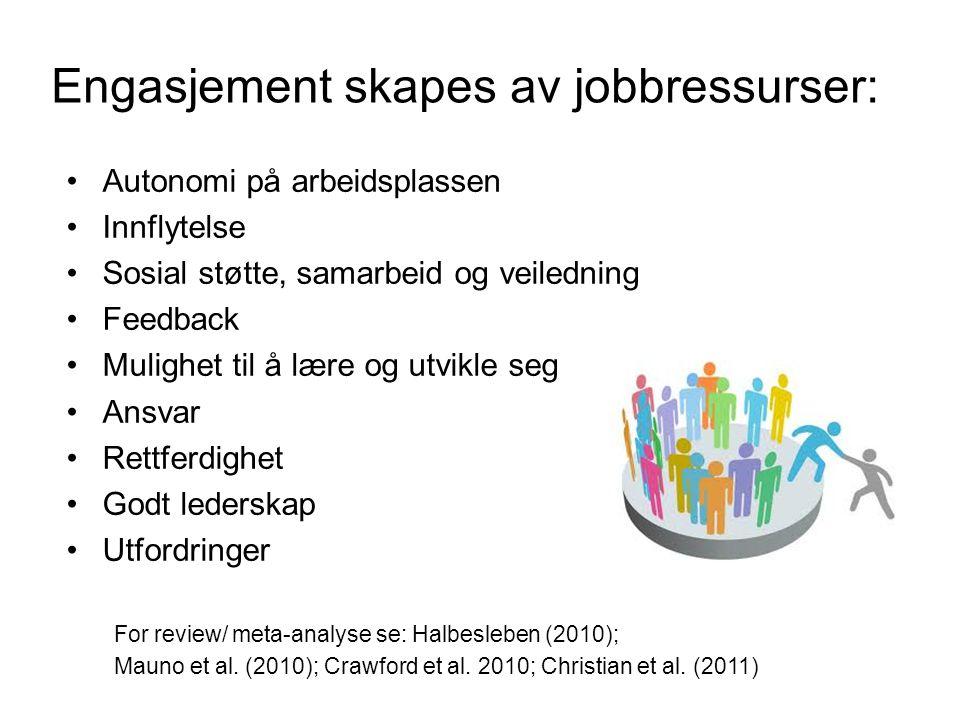 Engasjement skapes av jobbressurser: