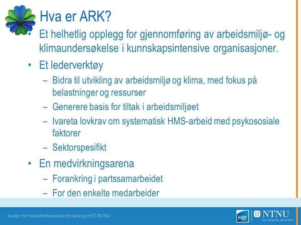 Hva er ARK Et helhetlig opplegg for gjennomføring av arbeidsmiljø- og klimaundersøkelse i kunnskapsintensive organisasjoner.