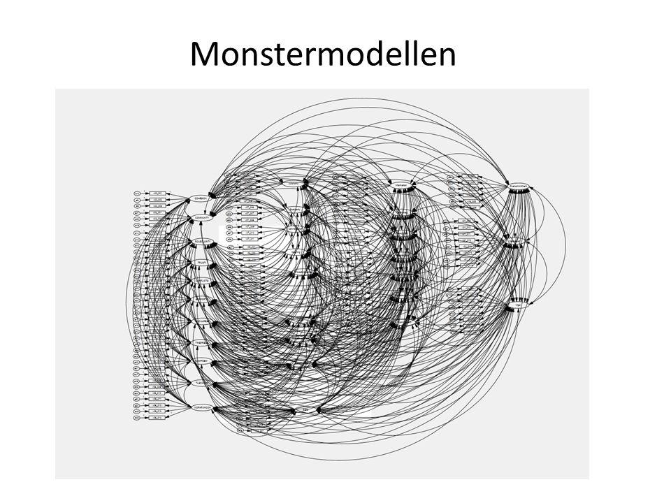 Monstermodellen Her ser dere hvordan vi jobber for å kontinuerlig utvikle ARK og KIWEST.