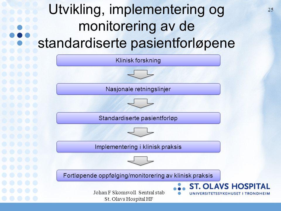 Utvikling, implementering og monitorering av de standardiserte pasientforløpene
