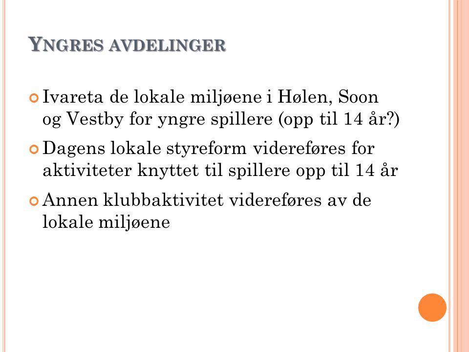 Yngres avdelinger Ivareta de lokale miljøene i Hølen, Soon og Vestby for yngre spillere (opp til 14 år )