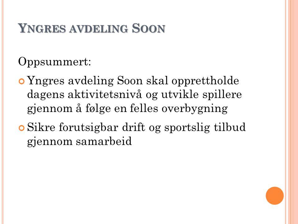 Yngres avdeling Soon Oppsummert:
