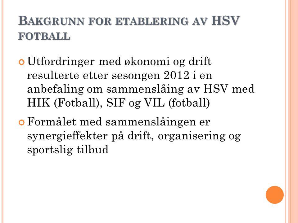 Bakgrunn for etablering av HSV fotball