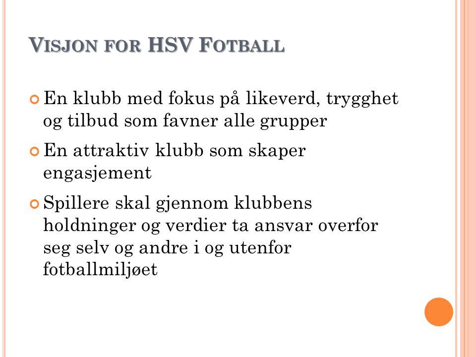 Visjon for HSV Fotball En klubb med fokus på likeverd, trygghet og tilbud som favner alle grupper.