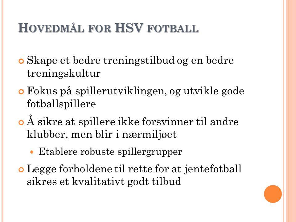 Hovedmål for HSV fotball