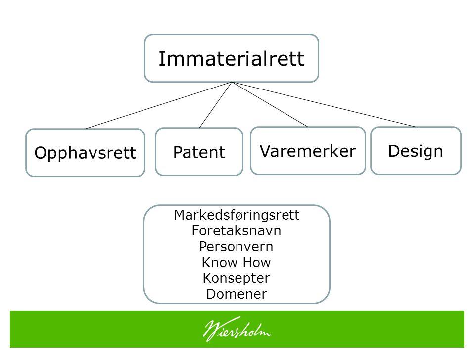 Immaterialrett Opphavsrett Patent Varemerker Design Markedsføringsrett