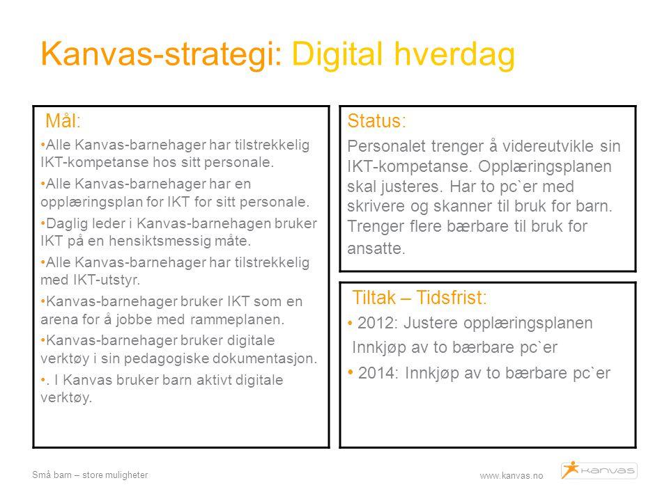 Kanvas-strategi: Digital hverdag