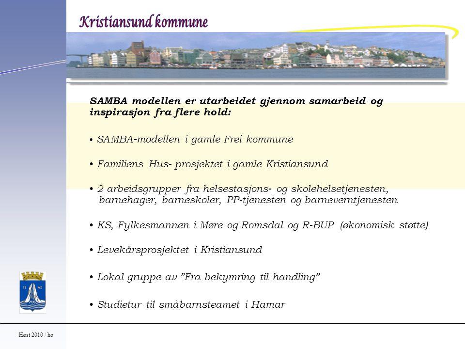 Familiens Hus- prosjektet i gamle Kristiansund