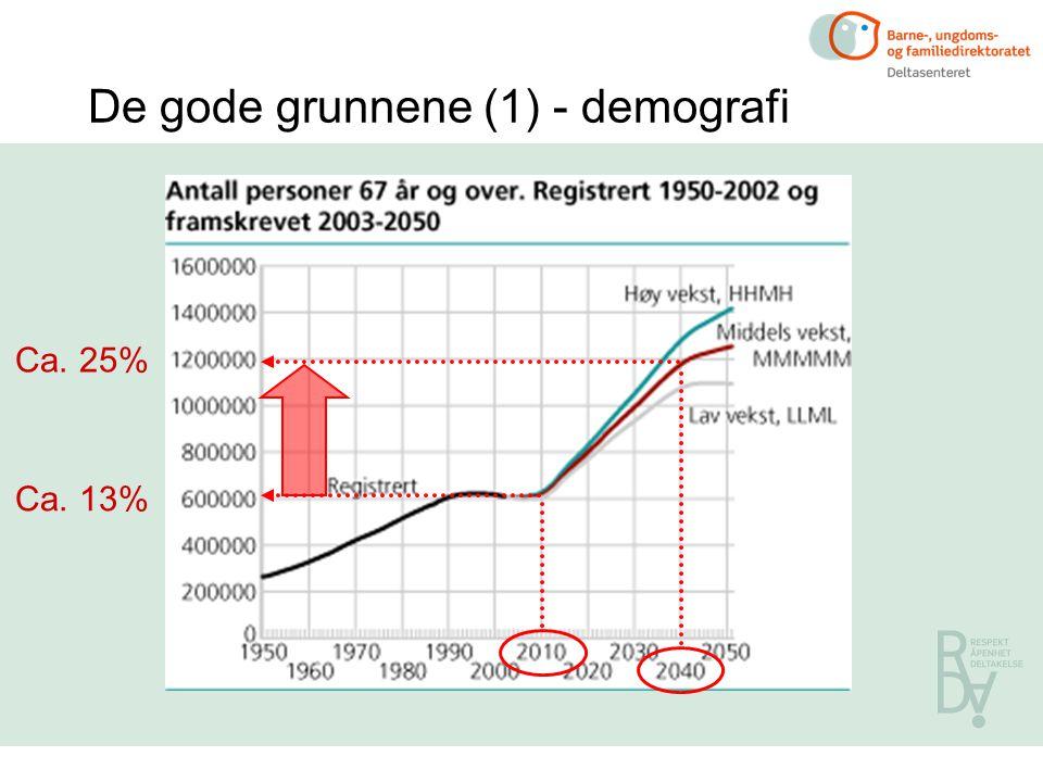 De gode grunnene (1) - demografi