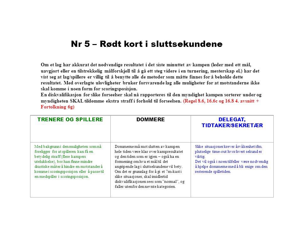 DELEGAT, TIDTAKER/SEKRETÆR