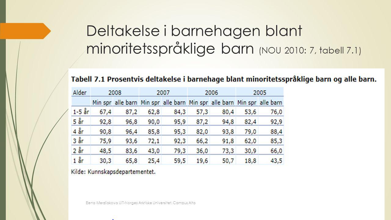 Deltakelse i barnehagen blant minoritetsspråklige barn (NOU 2010: 7, tabell 7.1)