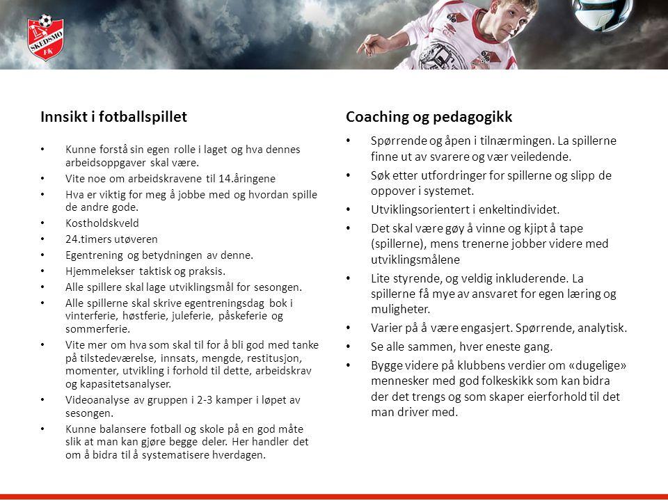 Coaching og pedagogikk Innsikt i fotballspillet