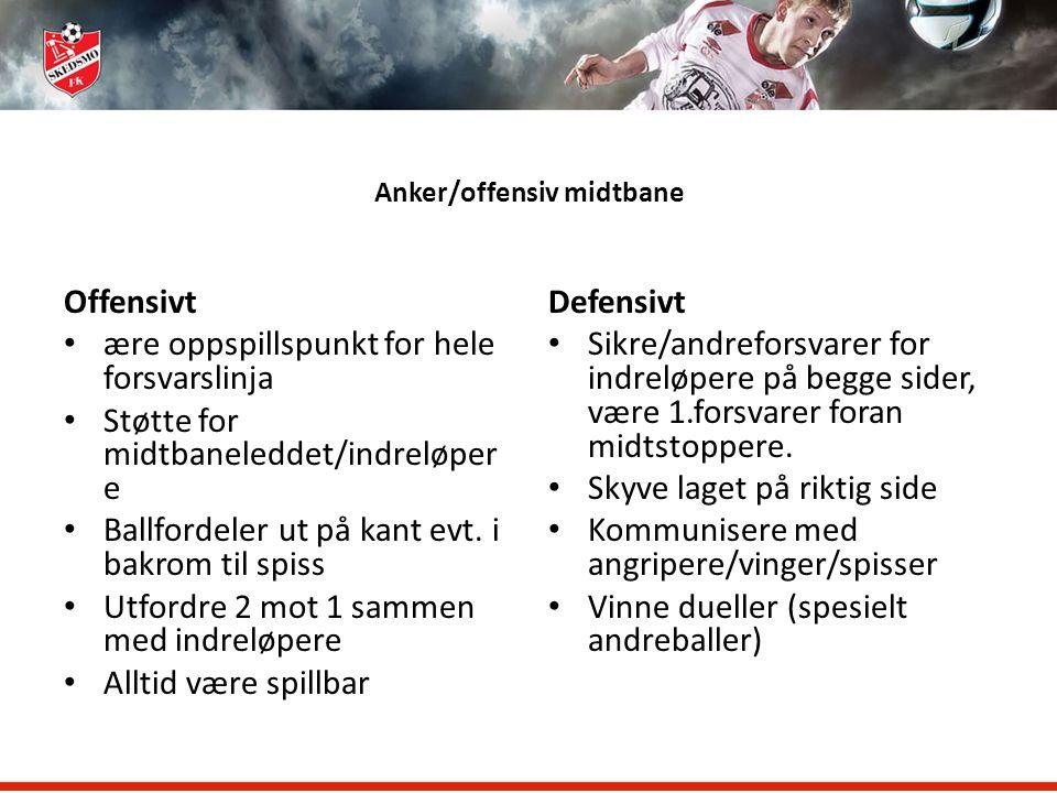 Anker/offensiv midtbane