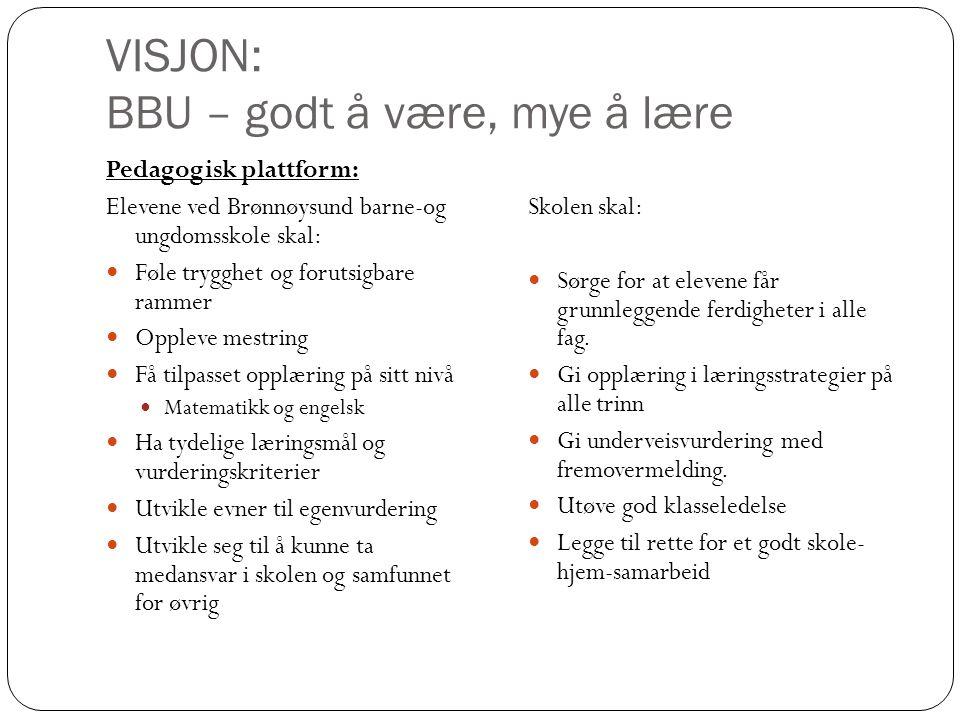 VISJON: BBU – godt å være, mye å lære