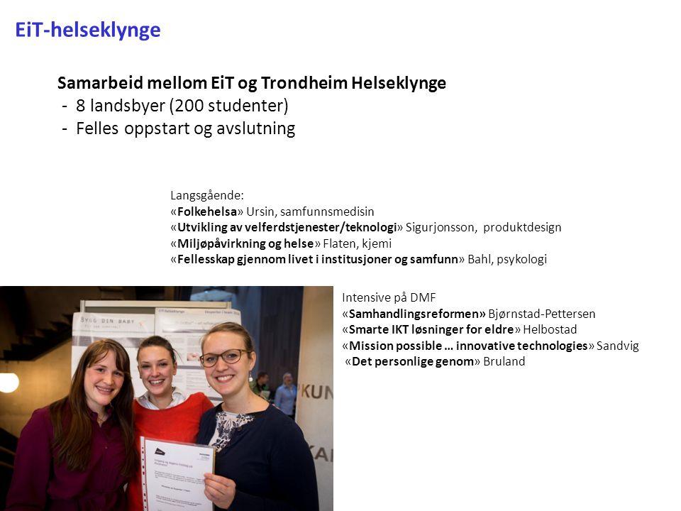 EiT-helseklynge Samarbeid mellom EiT og Trondheim Helseklynge