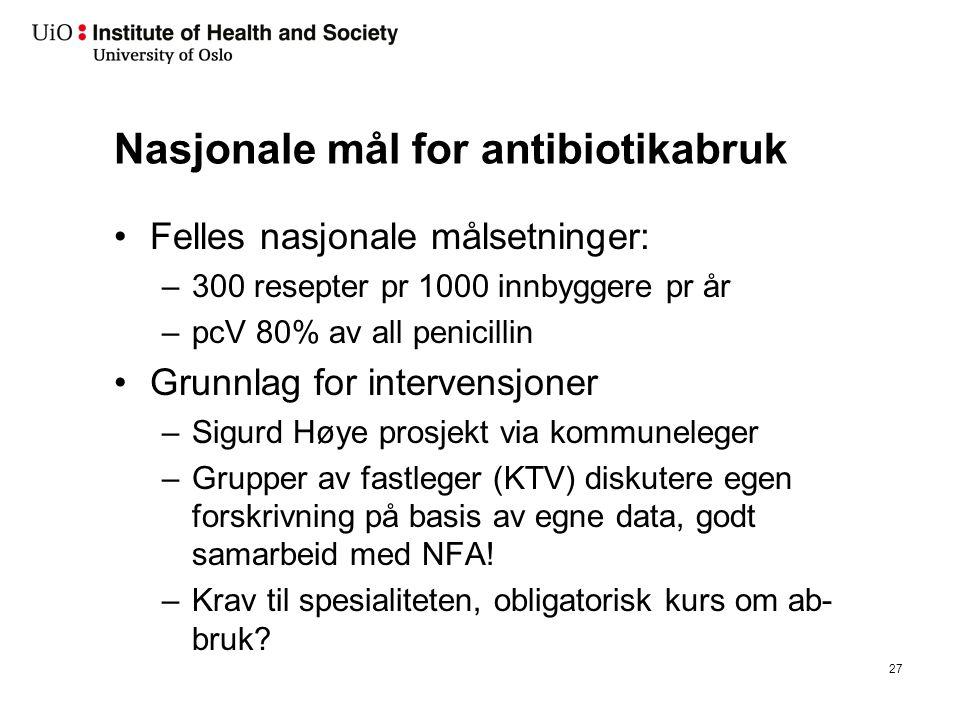Informasjon til fastleger om epidemiologisk situasjon
