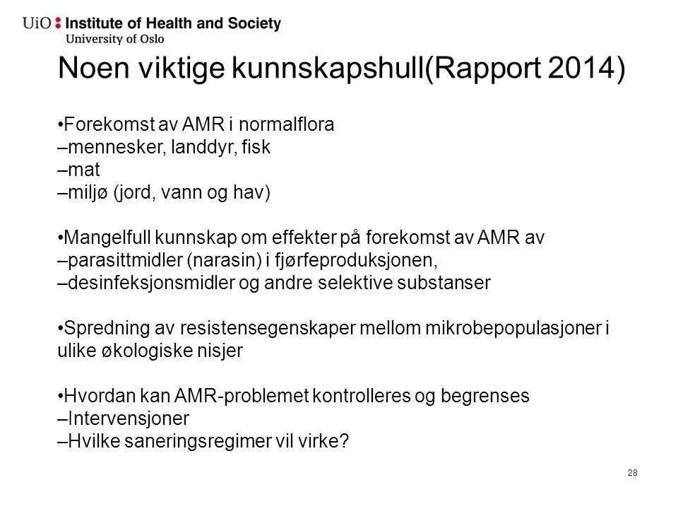 Nasjonale mål for antibiotikabruk