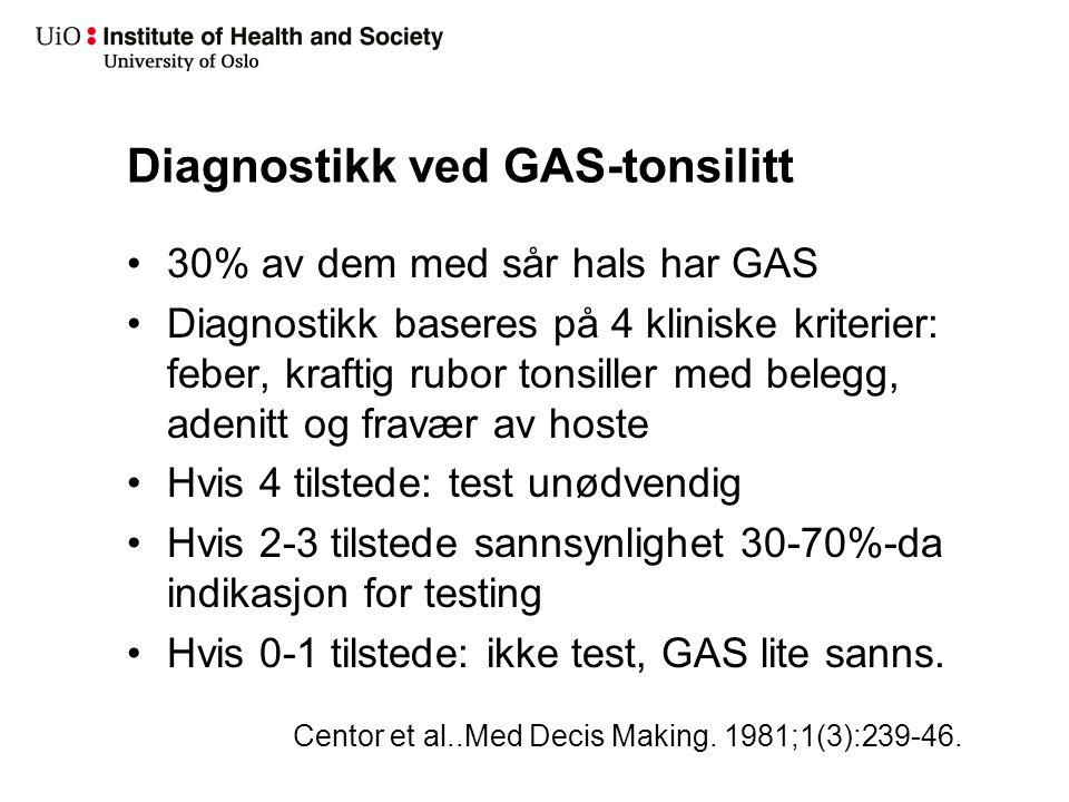 Antallet mastoiditter innlagt i norske sykehus 1999-2004 barn < 2 år