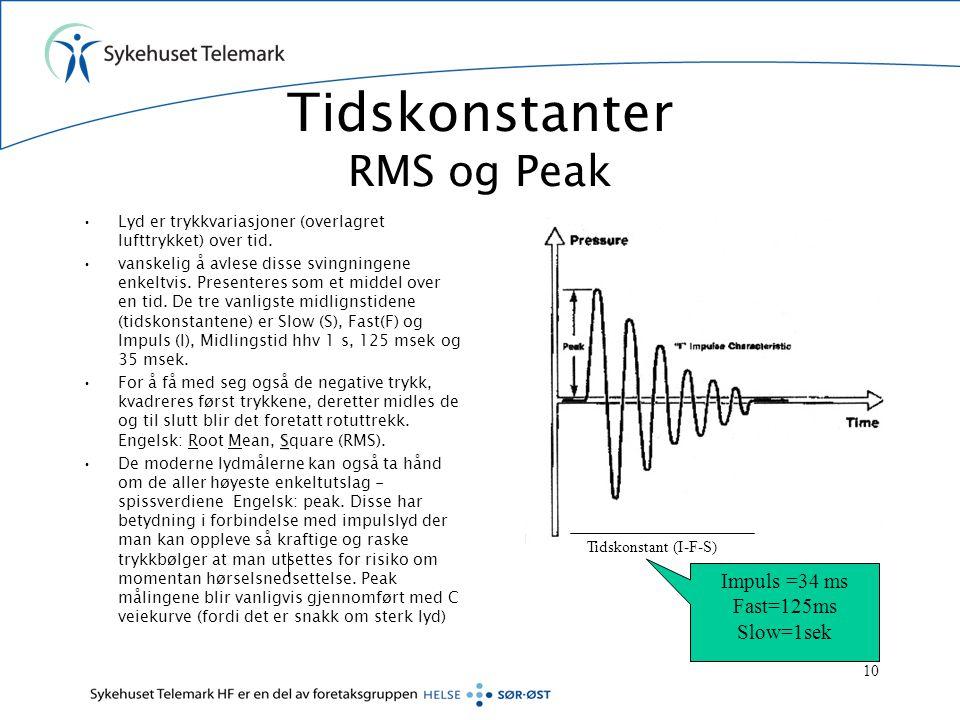 Tidskonstanter RMS og Peak