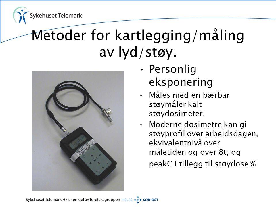 Metoder for kartlegging/måling av lyd/støy.
