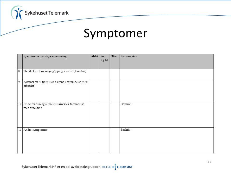 Symptomer Symptomer på støyeksponering Aldri Av og til Ofte Kommentar