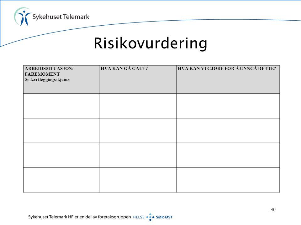 Risikovurdering ARBEIDSSITUASJON/ FAREMOMENT Se kartleggingsskjema