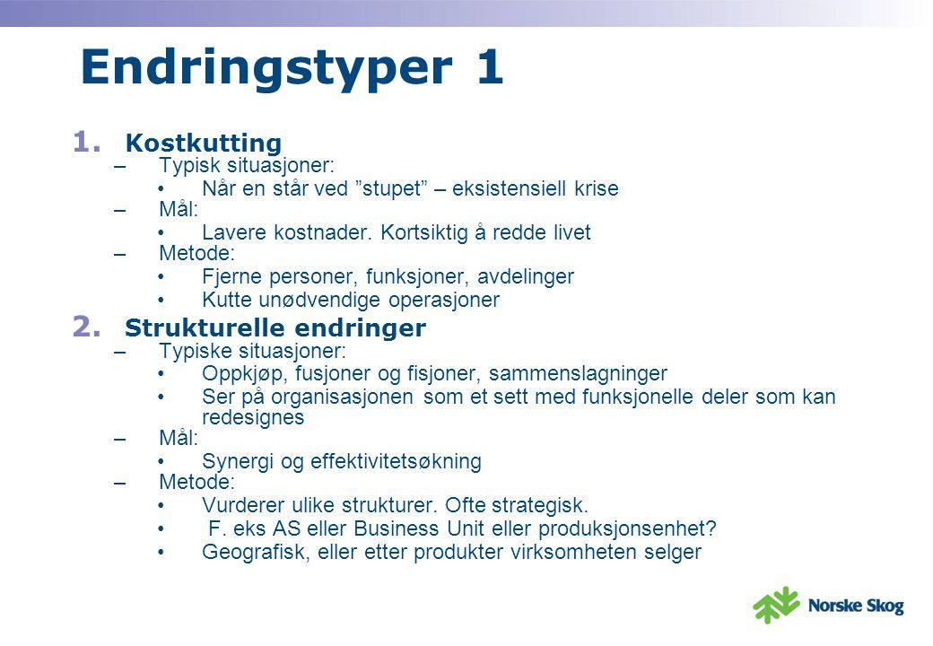 Endringstyper 1 Kostkutting Strukturelle endringer Typisk situasjoner: